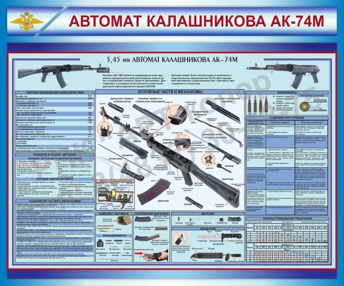 Стенд Автомат Калашникова АК-74М