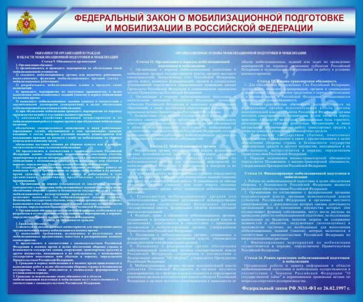 Стенд Федеральный закон о мобилизационной подготовке и мобилизации в РФ