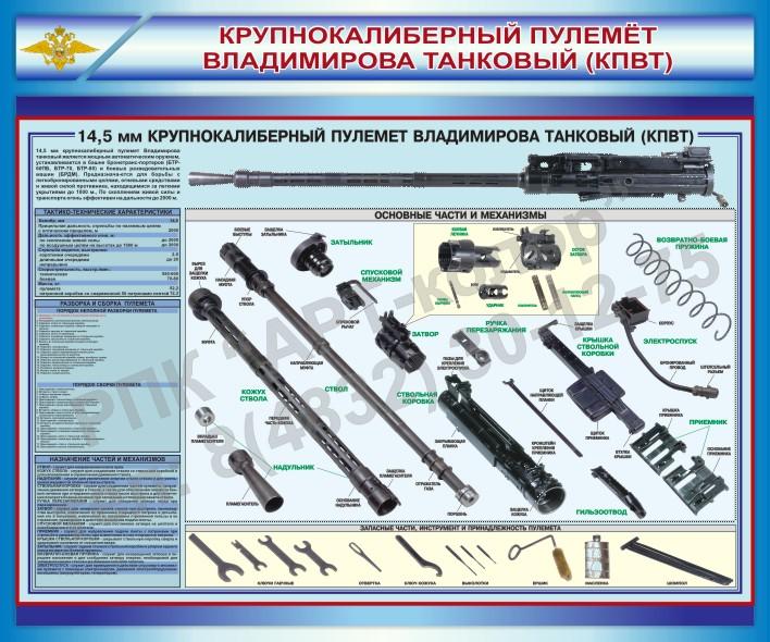 Стенд Крупнокалиберный пулемёт Владимирова танковый (КПВТ)