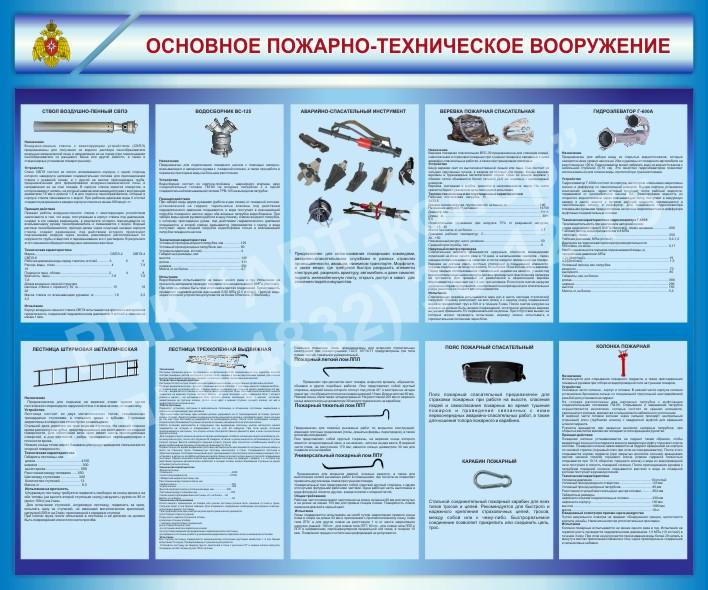 Основное пожарно-техническое вооружение стенд 1