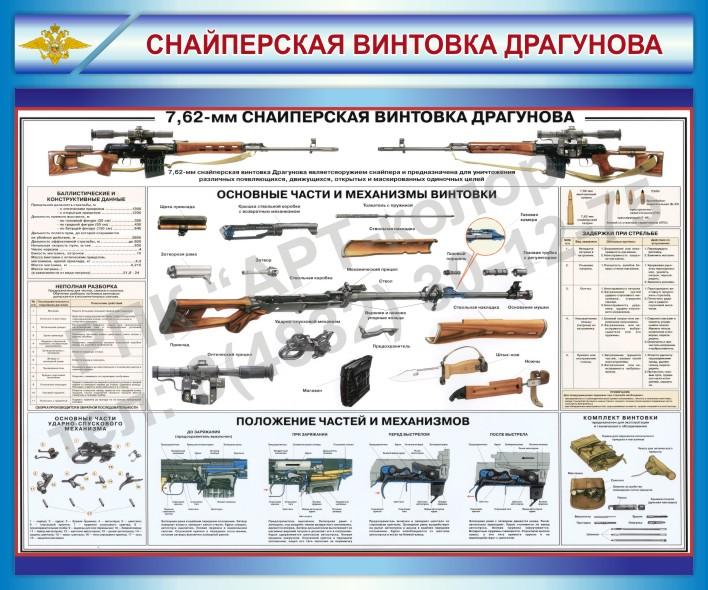 Стенд Снайперская винтовка Драгунова