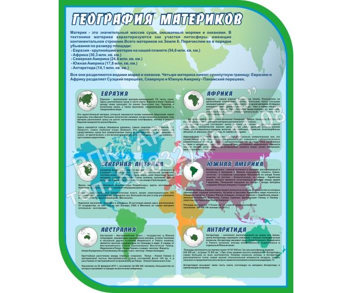 География материков зеленый