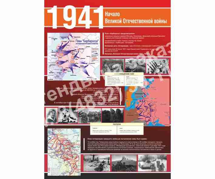 1941 Начало ВОВ