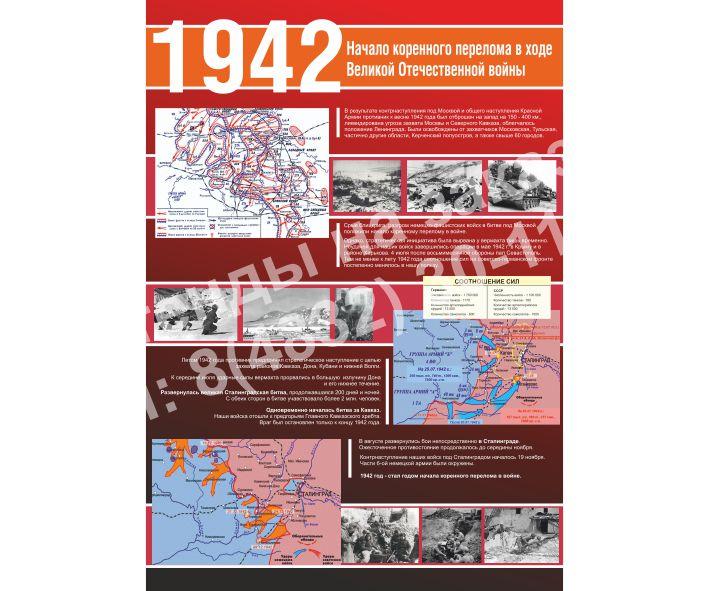 1942 Начало коренного перелома в ходе ВОВ