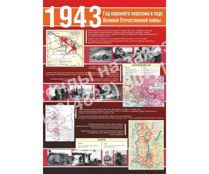 1943 Год коренного перелома в ходе ВОВ