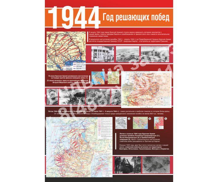 1944 Год решающих побед