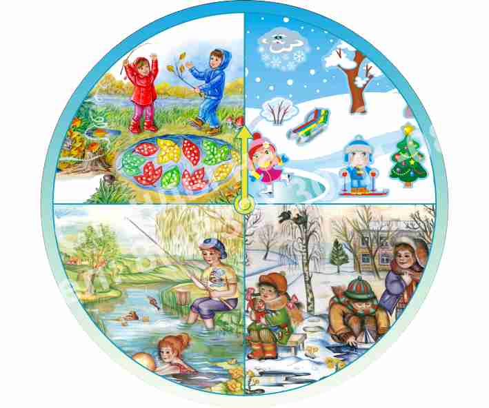 Стенд Календарь природы