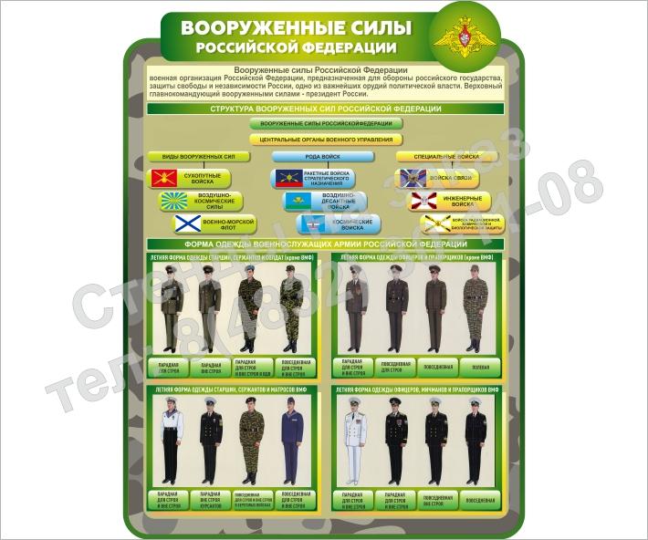 стенд Вооруженные силы РФ