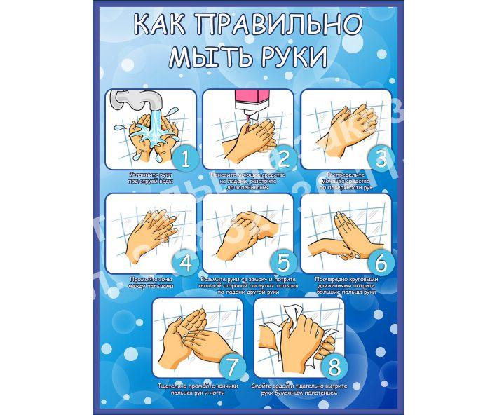 Стенд Как правильно мыть руки