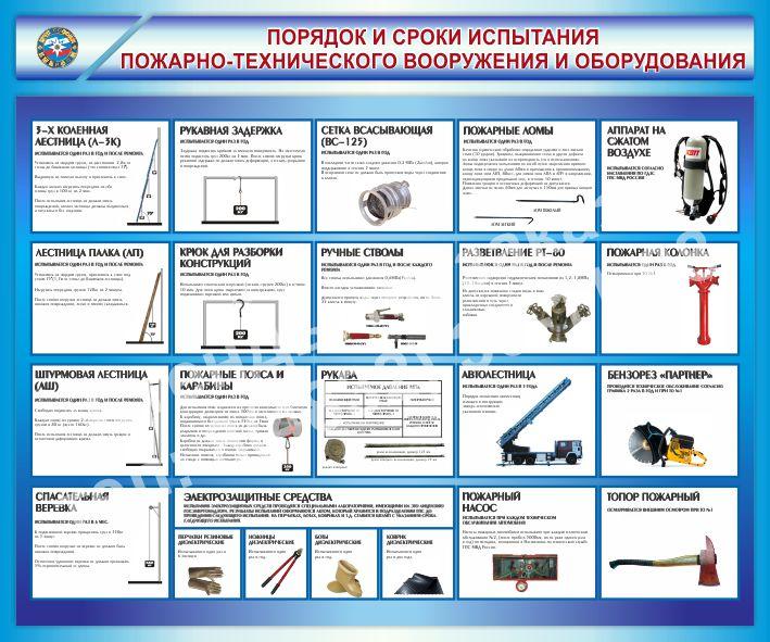 Порядок и сроки испытания пожарно-технического вооружения и оборудования