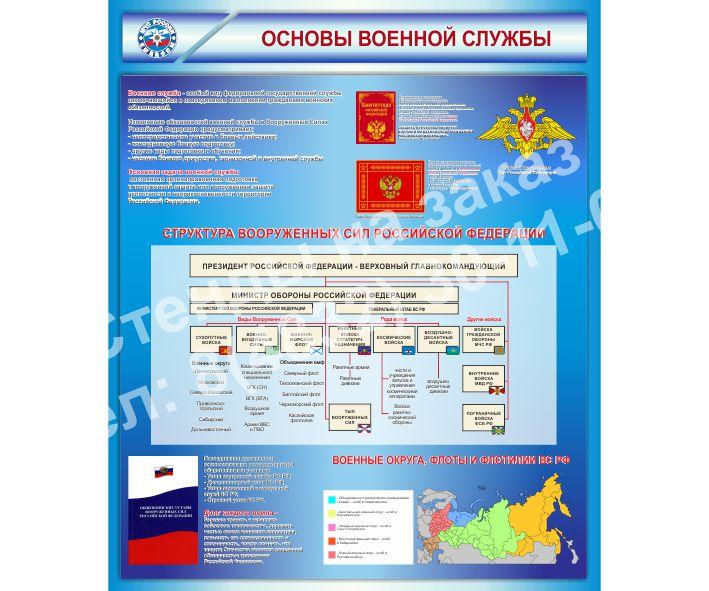 Стенд Основы военной службы