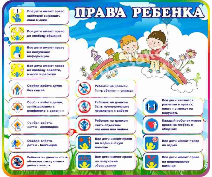 Стенд Права ребенка
