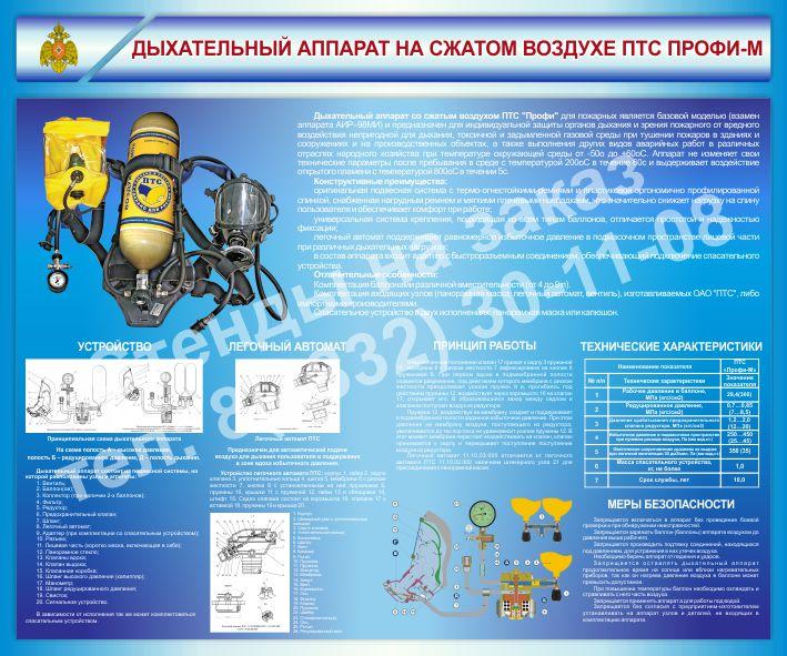 Дыхательный аппарат на сжатом воздухе ПТС ПРОФИ-М